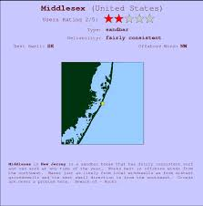 Middlesex Surf Forecast And Surf Reports New Jersey Usa