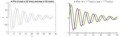matlab axis font size publication quality plots with matlab