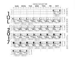 June Tide Chart Port Aransas Climate