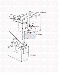 Riello rs 100 wiring diagram the best wiring diagram 2017