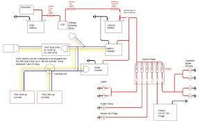 trailer wiring diagram campertrailers images camper trailer 12v camper wiring diagram on 12 volt