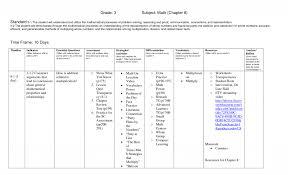 Math Worksheets Distributive Property Multiplication Commutative ...
