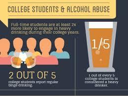 essay alcohol addiction older wake gq essay alcohol addiction