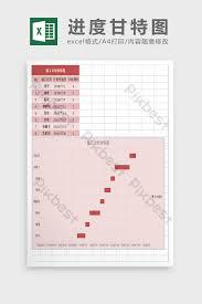 Progress Gantt Chart Excel Table Template Excel Template
