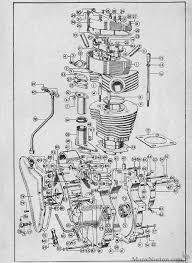 350 engine parts diagram 350 image wiring diagram velocette 1954 mac engine parts diagram on 350 engine parts diagram