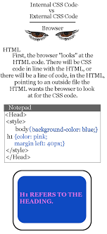 How To Make A Css Stylesheet In Notepad Turbofuture