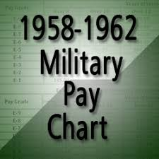 1958 1962 Military Pay Chart