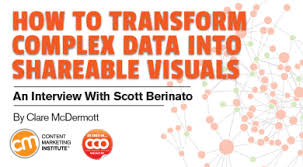 Good Charts By Scott Berinato How To Transform Complex Data Into Understandable And