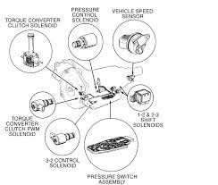 1998 trans am pcm diagram help ls1tech 1998 trans am pcm diagram help transdiag jpg