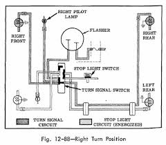 cl77 wiring diagram turn signals circuit and wiring diagram turn signal circuit diagram of 1966 oldsmobile 33 through 86 series right turn position