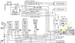 wiring diagram help ignition switch ignition and electrical edited by jsm 20 2011 06 36 pm 1971 240z project 2002 nissan frontier
