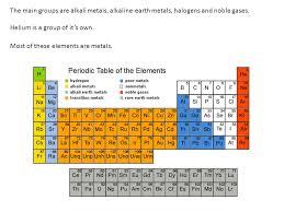 John Newlands, Dmitri Mendeleev & Henry Moseley worked to the ...