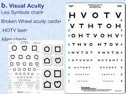 Allen Eye Chart 64 All Inclusive Pediatric Eye Chart
