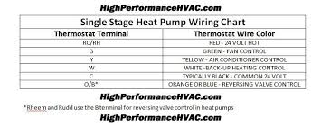 heat pump thermostat wiring color code Hvac Color Wiring Diagram 10Kw Furnace Schematic