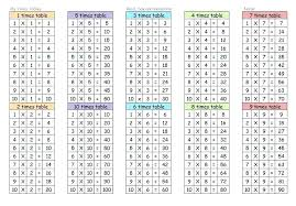 60 Times Table Chart 100 Table Chart Csdmultimediaservice Com