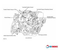 2000 ford focus engine diagram swengines engine diagram 2000 ford focus engine diagram swengines