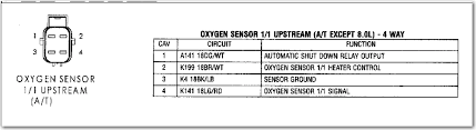 dodge o2 sensor wiring diagram dodge wiring diagrams online dodge there are 4 wires on the oxygen sensor signal