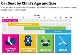 Car Seat Chart Baby Car Seat Chart Future Cars