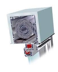 Bewa Plast Aufsatzkastensystem Thermo Max Bewa Plast