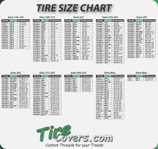 Motorcycle Tire Comparison Chart Tire Conversion Motorcycle Online Charts Collection