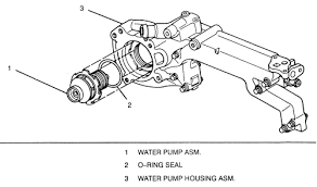 solved need to vacuum diagram for 1997 northstar fixya need a diagram showing exactly where the water pump is located on a 97 cadillac deville northstar