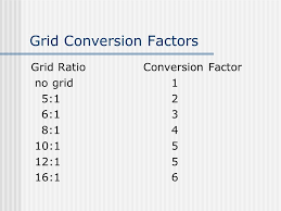 Grid Ratio Chart Radiographic Grids Ppt Video Online Download