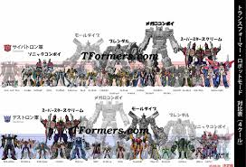 Robot Size Chart The Many Sizes Of Megatron Large File Page 2 Tfw2005