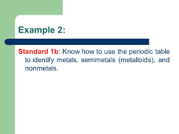 Chemistry Q1 Amazing Benchmark Review. Example 1: Standard 1a ...