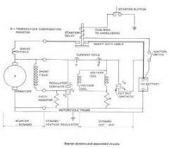 electric start generator wiring diagram images wire start stop electric start generator wiring diagram electric get