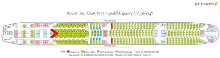 Aeroflot Boeing 777 300er Seating Chart Jet Airways Airlines Aircraft Seatmaps Airline Seating