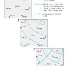 Water Pressure Depth Chart How Can I Find The Depth To The Water Table In A Specific