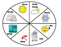 Weather Chart Weather Chart For Preschoolers