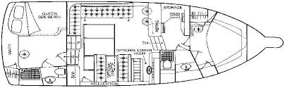 2007 sea ray wiring diagram wiring automotive wiring diagram sea nymph boats website at 1996 Sea Nymph Wiring Diagram