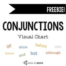 Conjunction Chart Coordinating Subordinating Conjunction Charts Visual Support Freebie