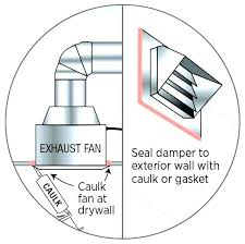 bathroom exhaust fan installation cost roof vent caulk or foam seal between the caravan rubber