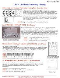 Lea Symbols Chart Printable Lea Contrast Sensitivity Testing Manualzz Com