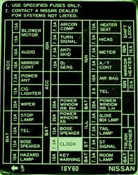 nissan fuse box diagram nissan wiring diagrams online