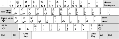 Middle East Ring Size Chart Arabic Alphabet Wikipedia