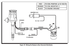 chevy coil wiring diagram data schema \u2022 Chevy Hei Ignition Wiring Diagram accel distributor coil wiring diagram chevy trusted wiring diagrams rh hamze co 89 chevy ignition coil wiring diagram chevy 350 ignition coil wiring diagram