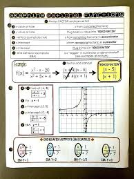 rational fractions math a free reference sheet for graphing rational functions maths algebra math tutor math
