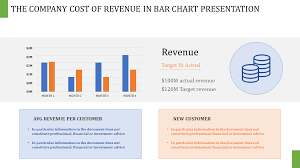 A Two Noded Powerpoint Bar Chart Templates
