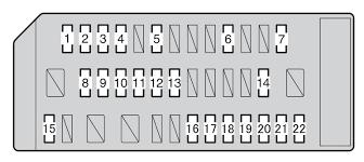 toyota 86 2017 2018 fuse box diagram auto genius toyota 86 fuse box diagram instrument panel