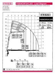 Knuckle Boom Cranes Specifications Cranemarket Page 148