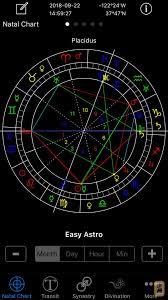 Astrological Charts Pro Apk