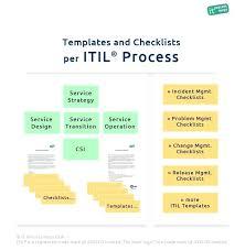 Itil Process Description Template Incident Management Ecosolidario Co