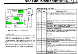auto fuse box diagram auto image wiring diagram 1993 lincoln town car fuse box diagram 1993 wiring diagrams on auto fuse box diagram