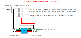 luminous inverter wiring diagram luminous image ideal power solutions on luminous inverter wiring diagram