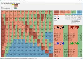 6 Max Hyper Turbo Push Fold Chart Spin And Go Preflop Charts Gto Strategy Probabilities