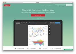 Top 10 Tools For Creating Infographics Online For Beginners 2015