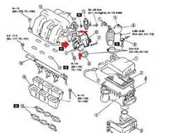 mazda engine diagram wiring diagrams online mazda protege 2002 repair manual setalux us